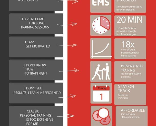 ems training benefits